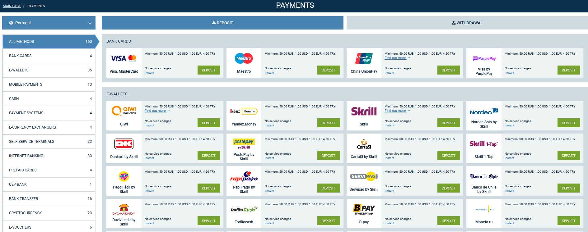paiements disponibles sur 1xBet